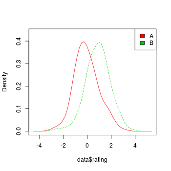 Histogram and density plot plot of chunk unnamed chunk 6 ccuart Images